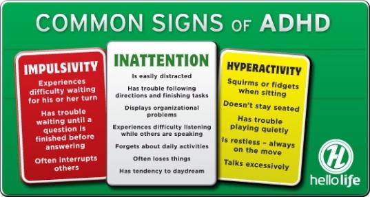 adhd signs