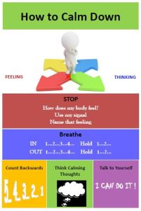 how-to-calm-down-poster